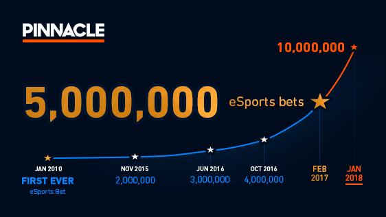 crecimiento esports en pinnaclesports